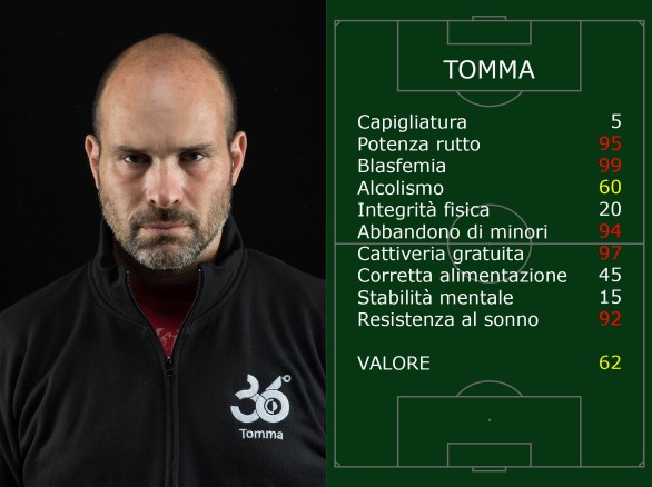 Tomma